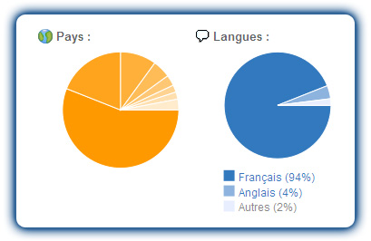 screen_languepays_horizontal_fr